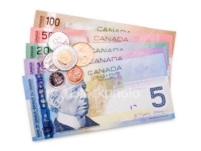 قیمت دلار کانادا