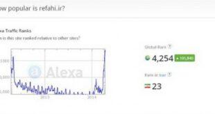 سایت یارانه ها همچنان رکورد میزند!!/ تصویر