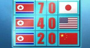 کره شمالی در اقدامی عجیب خبراز قهرمانی خود در جام جهانی داد! +فیلم