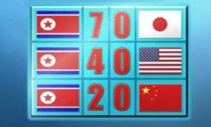 www.dustaan.com کره شمالی در اقدامی عجیب خبراز قهرمانی خود در جام جهانی داد! +فیلم