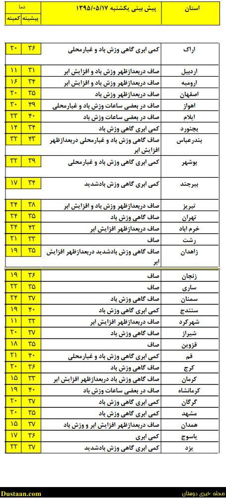 www.dustaan.com گرمای تهران به ۳۸ درجه رسید + دمای مراکز استانها