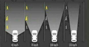 عکس: محدوده دید انسان در سرعت های مختلف