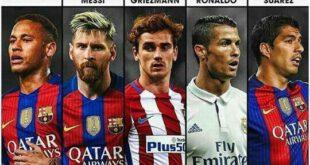 گرانترین بازیکنان دنیای فوتبال را بشناسید +عکس