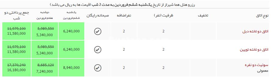 قیمت اقامت در هتل های شیراز چقدر است؟