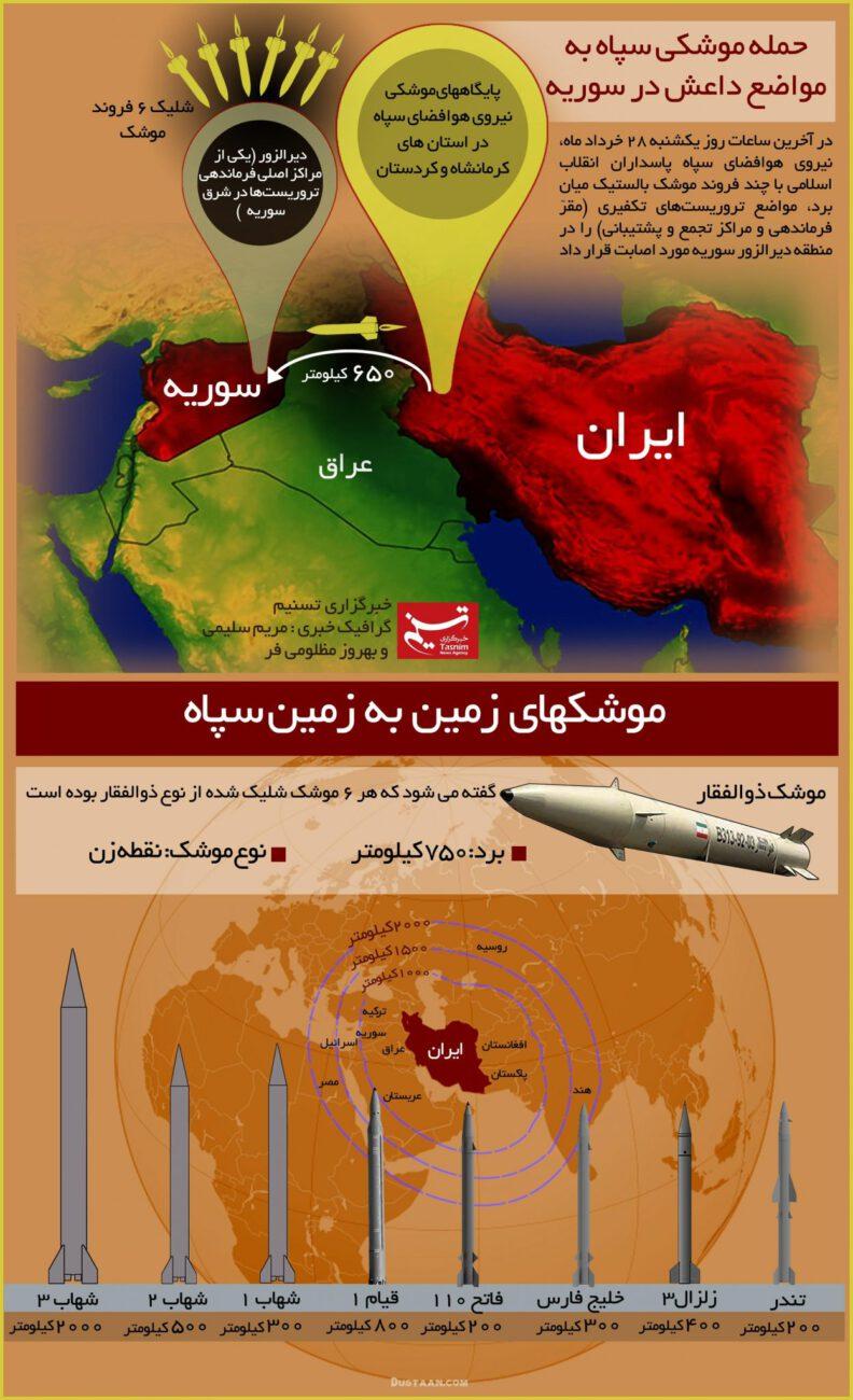 www.dustaan.com انتقام سخت سپاه از تروریست های داعش +عکس