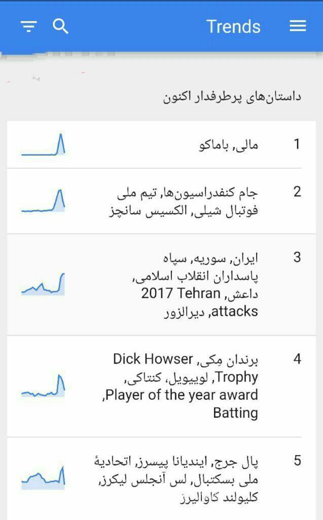 www.dustaan.com موشک های سپاه گوگل را هدف گرفتند!