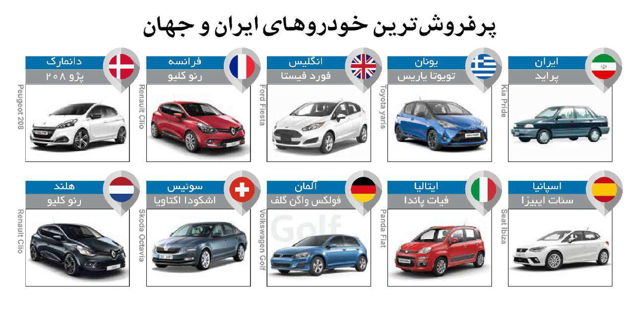 www.dustaan.com پرفروش ترین خودروهای ایران و جهان +عکس