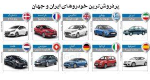 پرفروش ترین خودروهای ایران و جهان +عکس