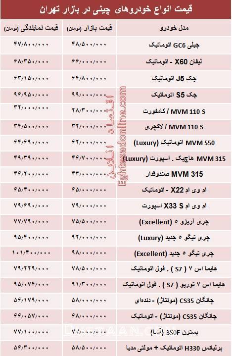 قیمت خودروهای چینی در بازار تهران (مهر 96)
