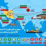 لیست کشورهای وارد کننده و صادر کننده کالا به ایران +عکس