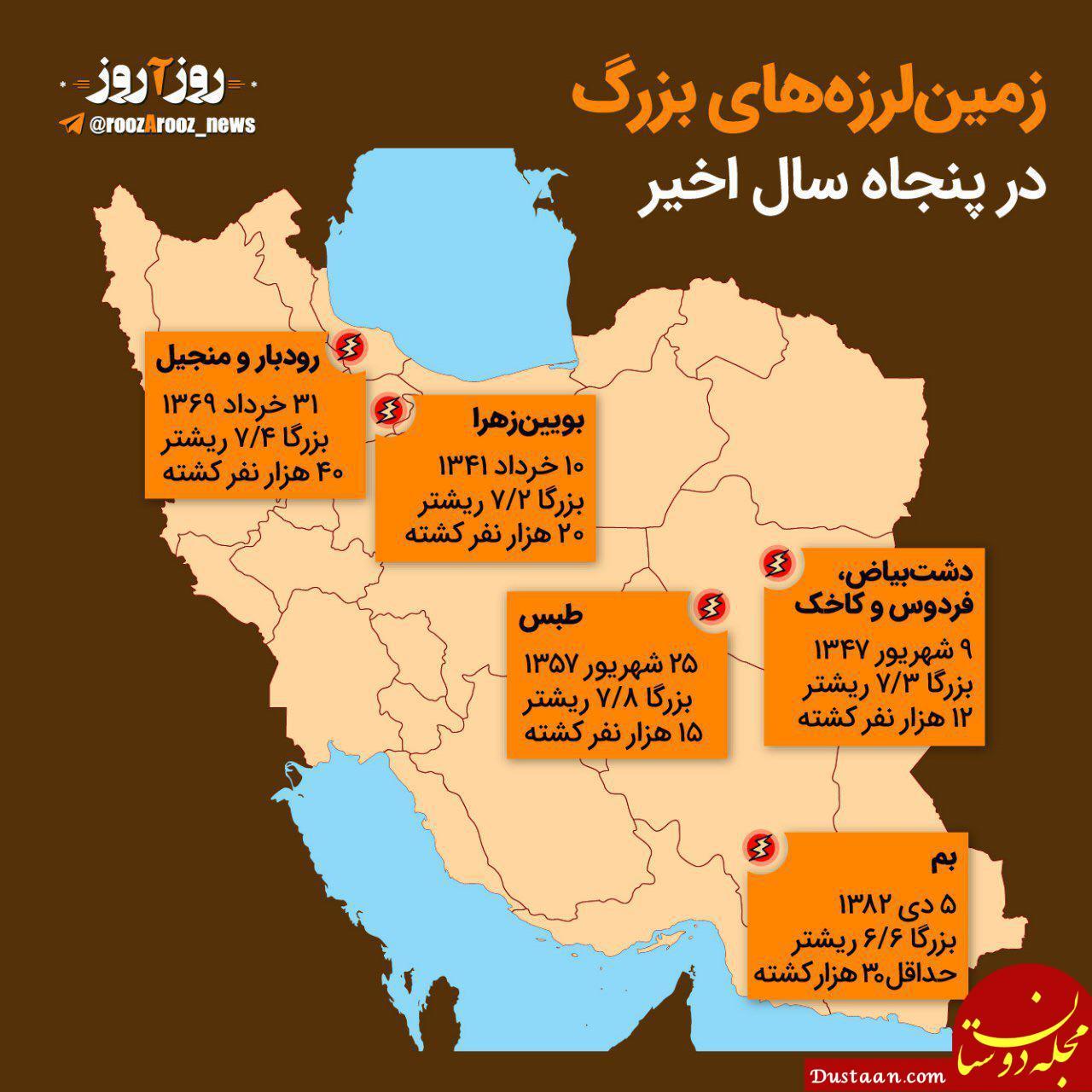 www.dustaan.com زلزله های بزرگ ۵۰ سال اخیر ایران در یک نگاه