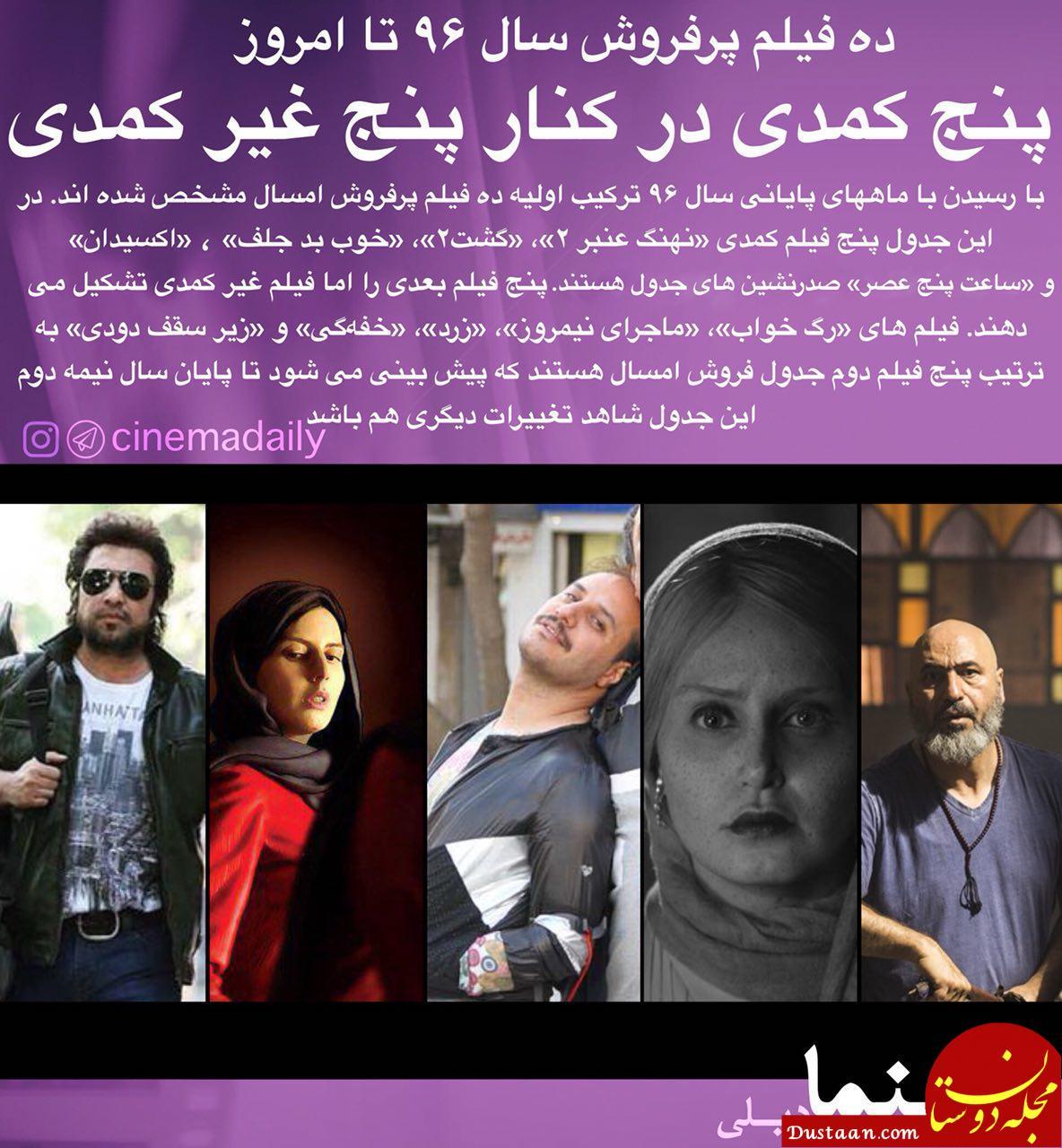 www.dustaan.com 10 فیلم پرفروش سال 96 تا امروز