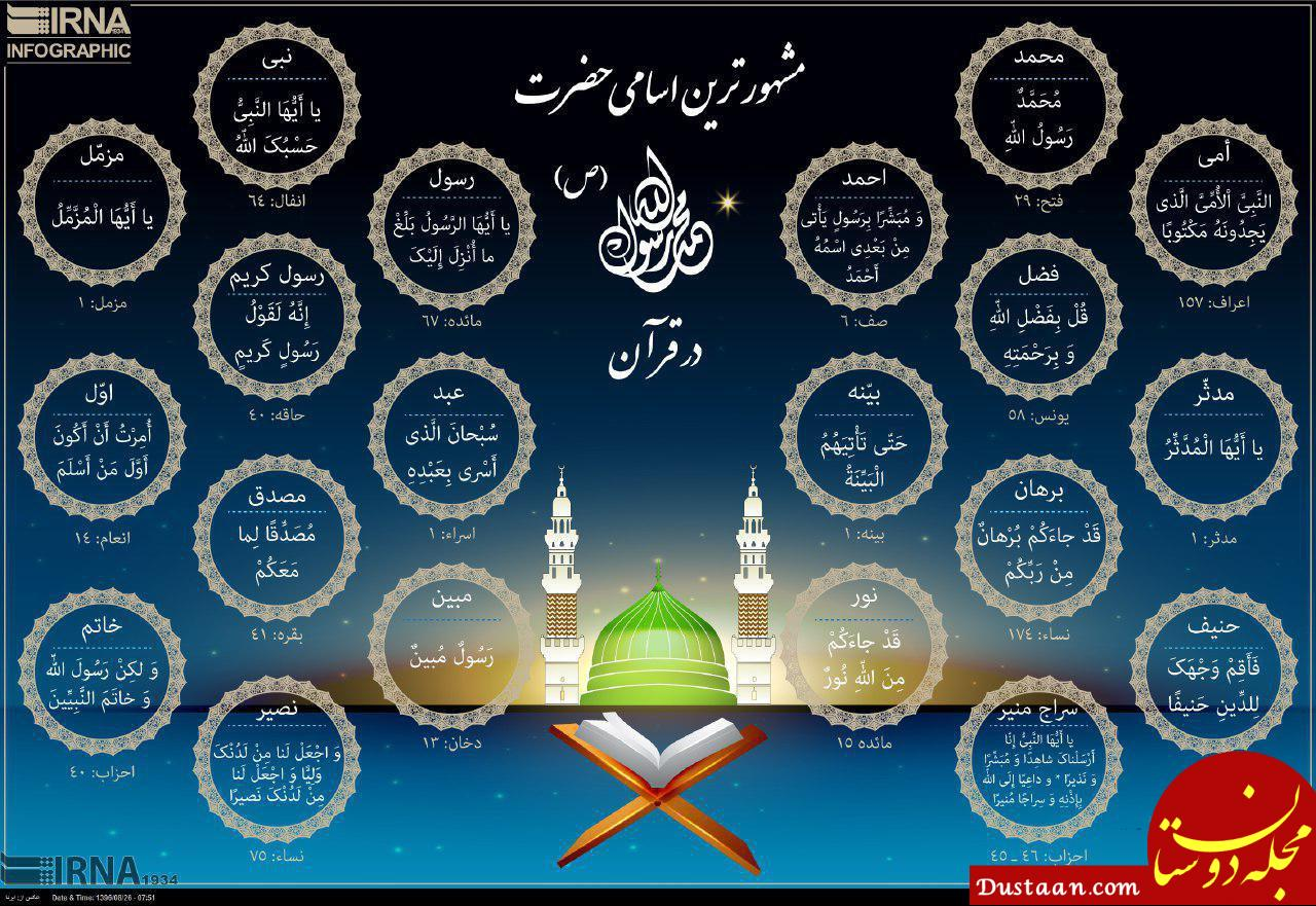 www.dustaan.com مشهورترین اسامی حضرت محمد رسول الله (ص) در قرآن