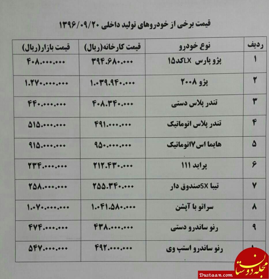 www.dustaan.com قیمت یک خودروی اتومات در ۳ روز 3 میلیون گران شد + جدول قیمت