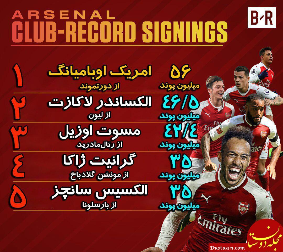 www.dustaan.com گران قیمت ترین بازیکنان تاریخ آرسنال در یک نگاه! +عکس