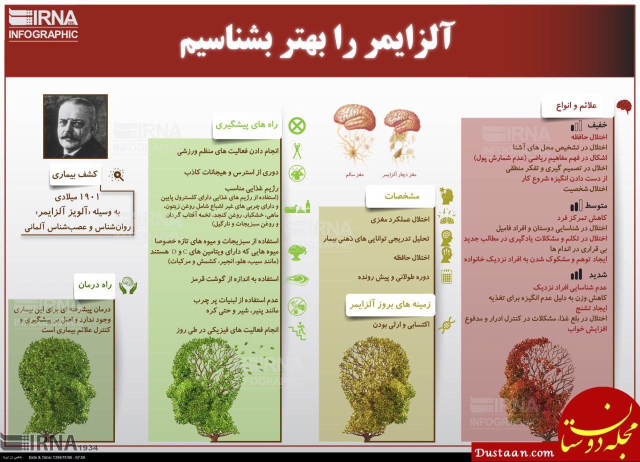 www.dustaan.com علایم و انواع آلزایمر + راه های پیشگیری و درمان آلزایمر