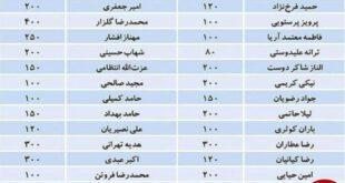 دستمزد دریافتی بازیگران مشهور ایرانی برای بازی در فیلم!