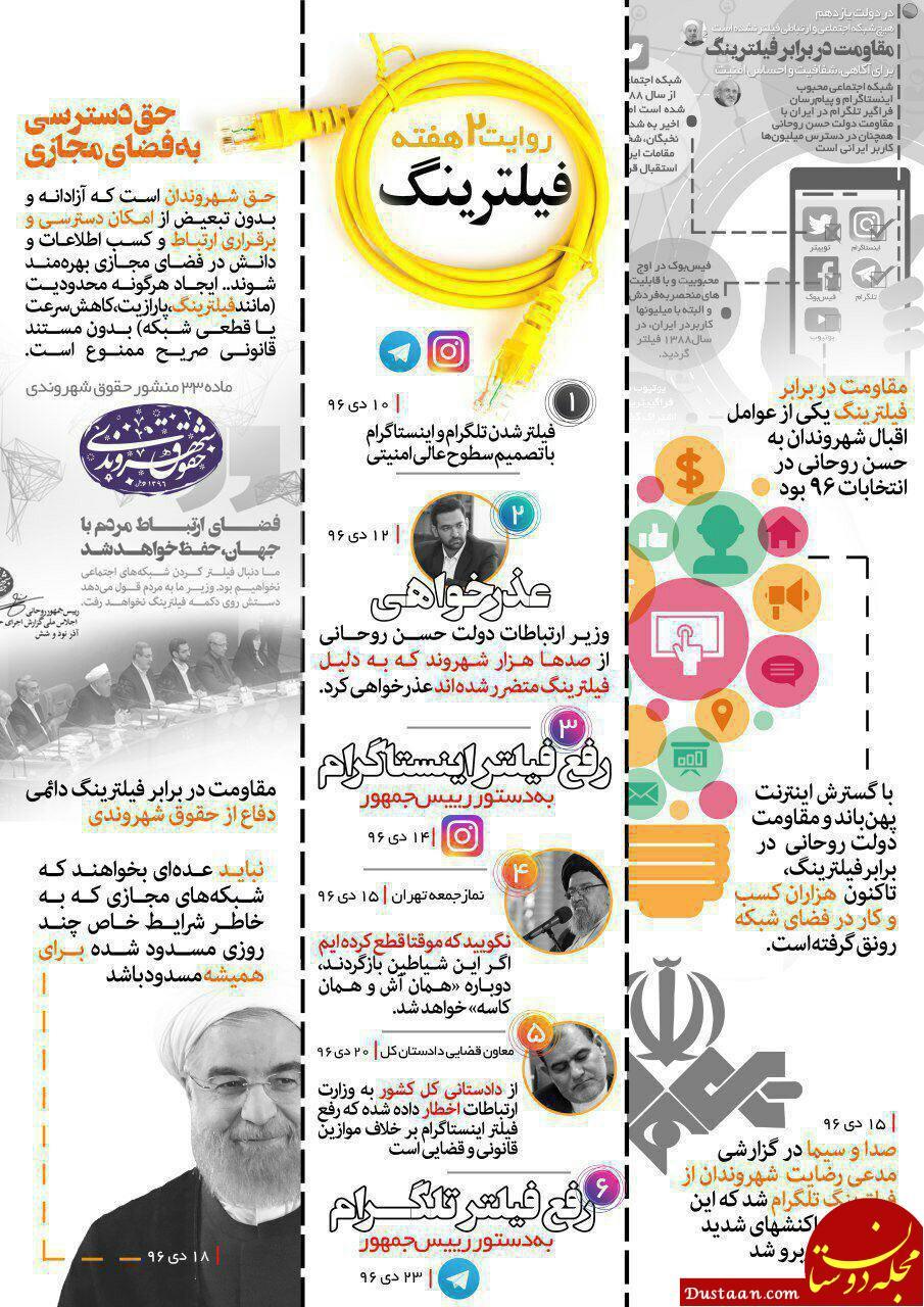 www.dustaan.com روایت دو هفته فیلترینگ اینستاگرام و تلگرام +عکس