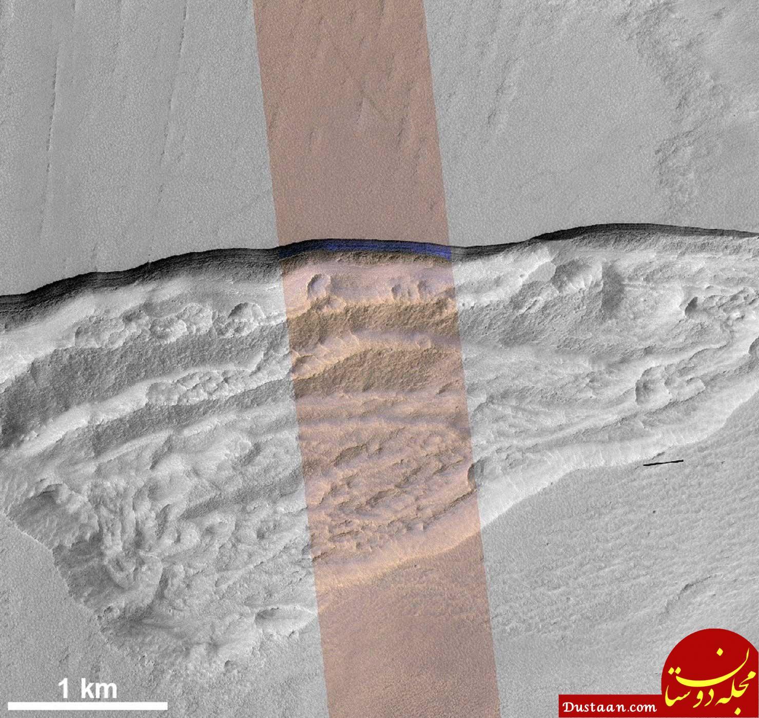 www.dustaan.com در سطح مریخ آب وجود دارد +تصاویر