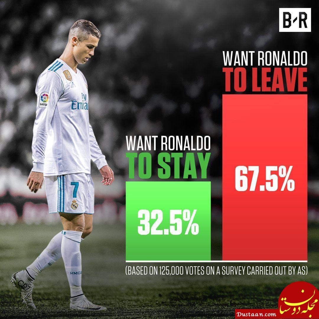 www.dustaan.com درخواست هوادران رئال مادرید از رونالدو؛ رئال را ترک کن!
