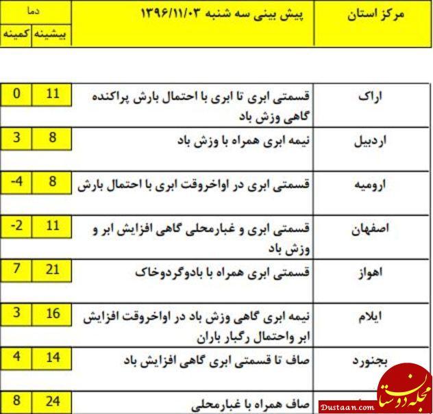 www.dustaan.com یخبندان در ۱۱ استان کشور +جدول