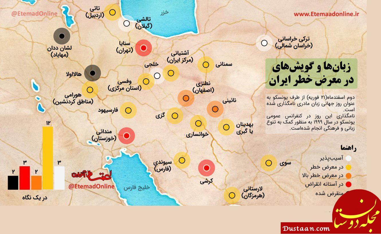 www.dustaan.com زبان ها و گویش های در معرض خطر ایران