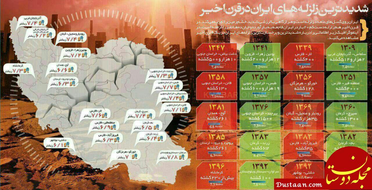 www.dustaan.com شدیدترین زلزله های یک قرن اخیر ایران +اینفوگرافیک