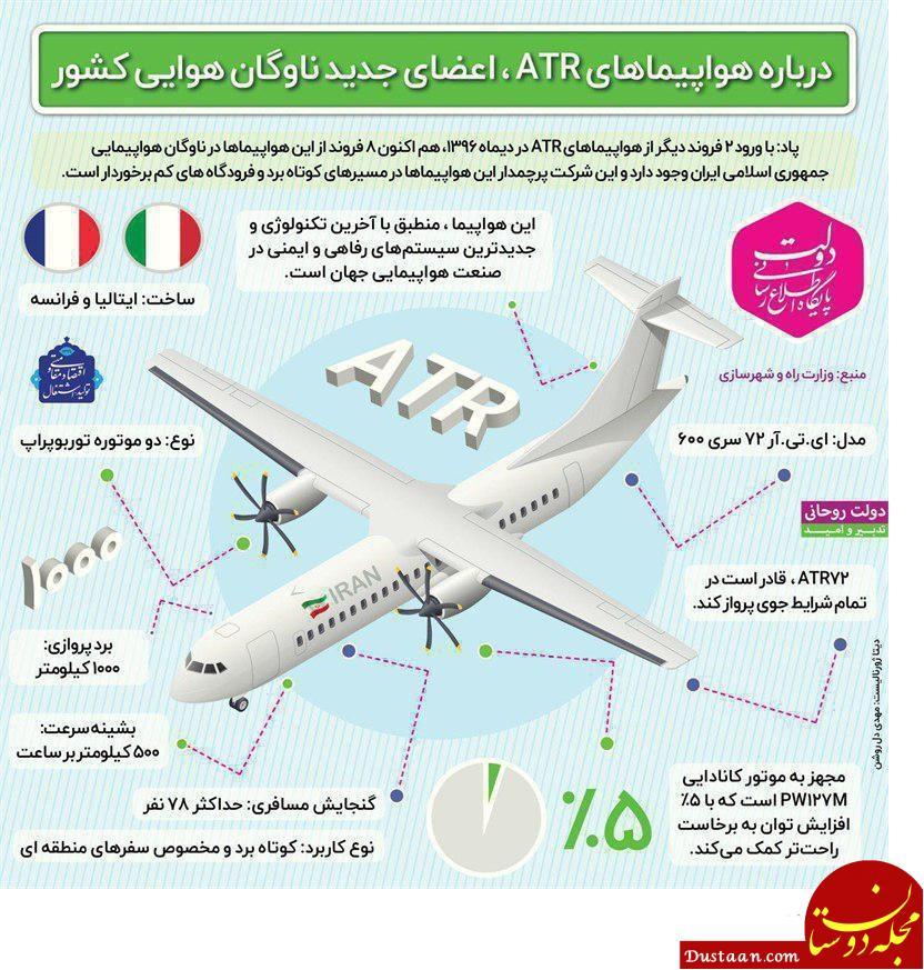www.dustaan.com اخبار جدید از سقوط هواپیمای تهران ـ یاسوج / انتقال پیکرها به سه هفته دیگر موکول شد +تصاویر