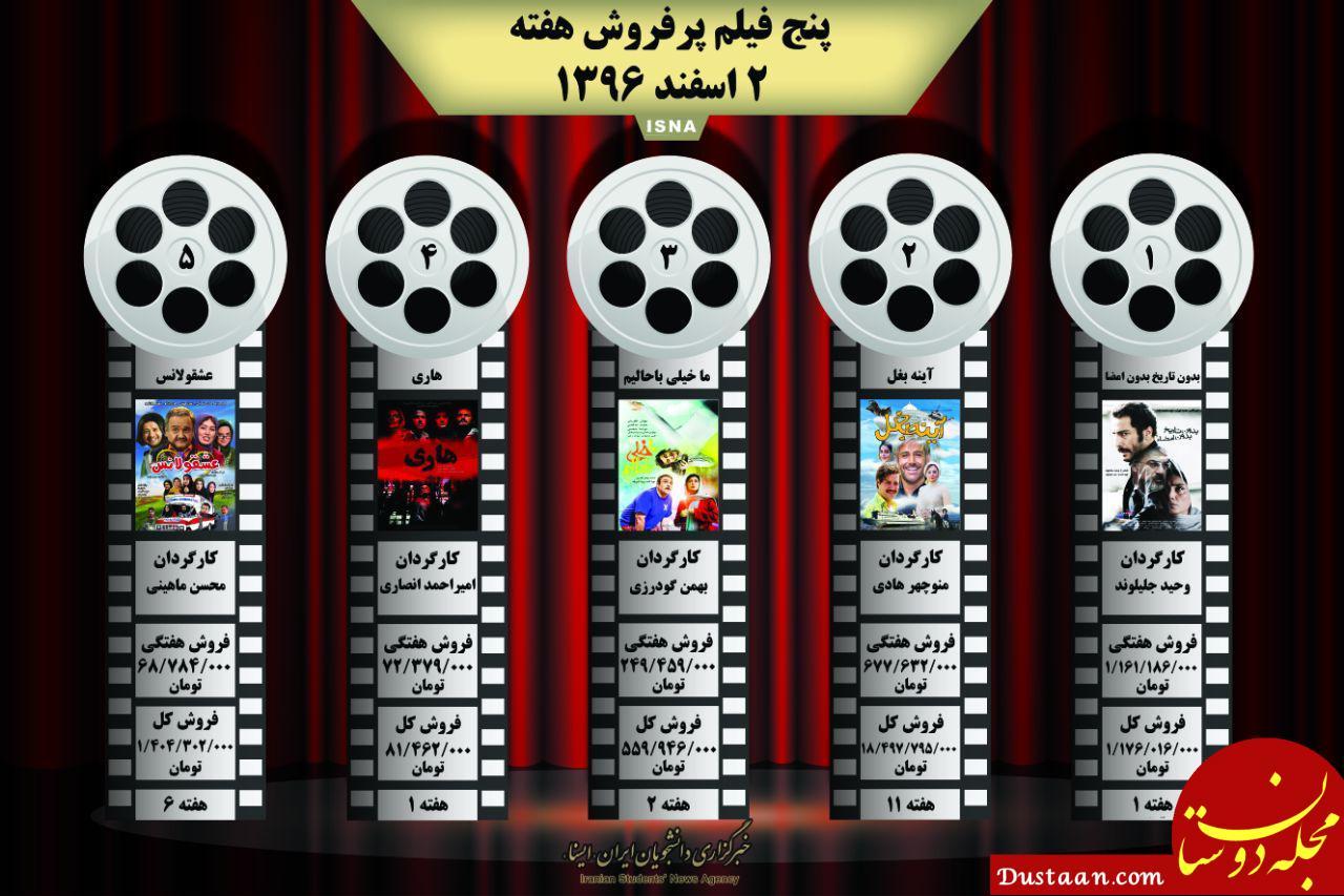 www.dustaan.com پنج فیلم پر فروش هفته ۲ اسفند ۱۳۹۶