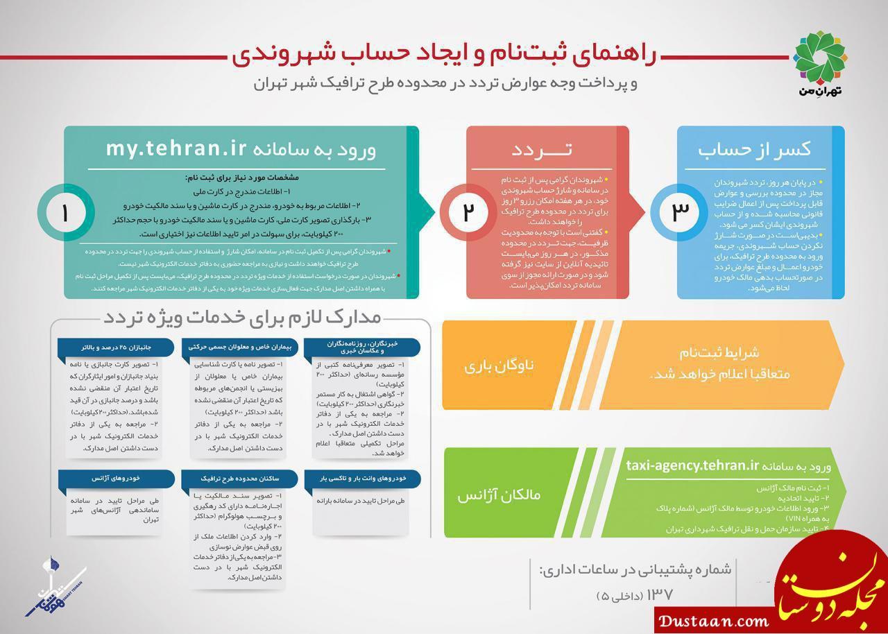 www.dustaan.com راهنمای ثبت نام متقاضیان طرح ترافیک 97
