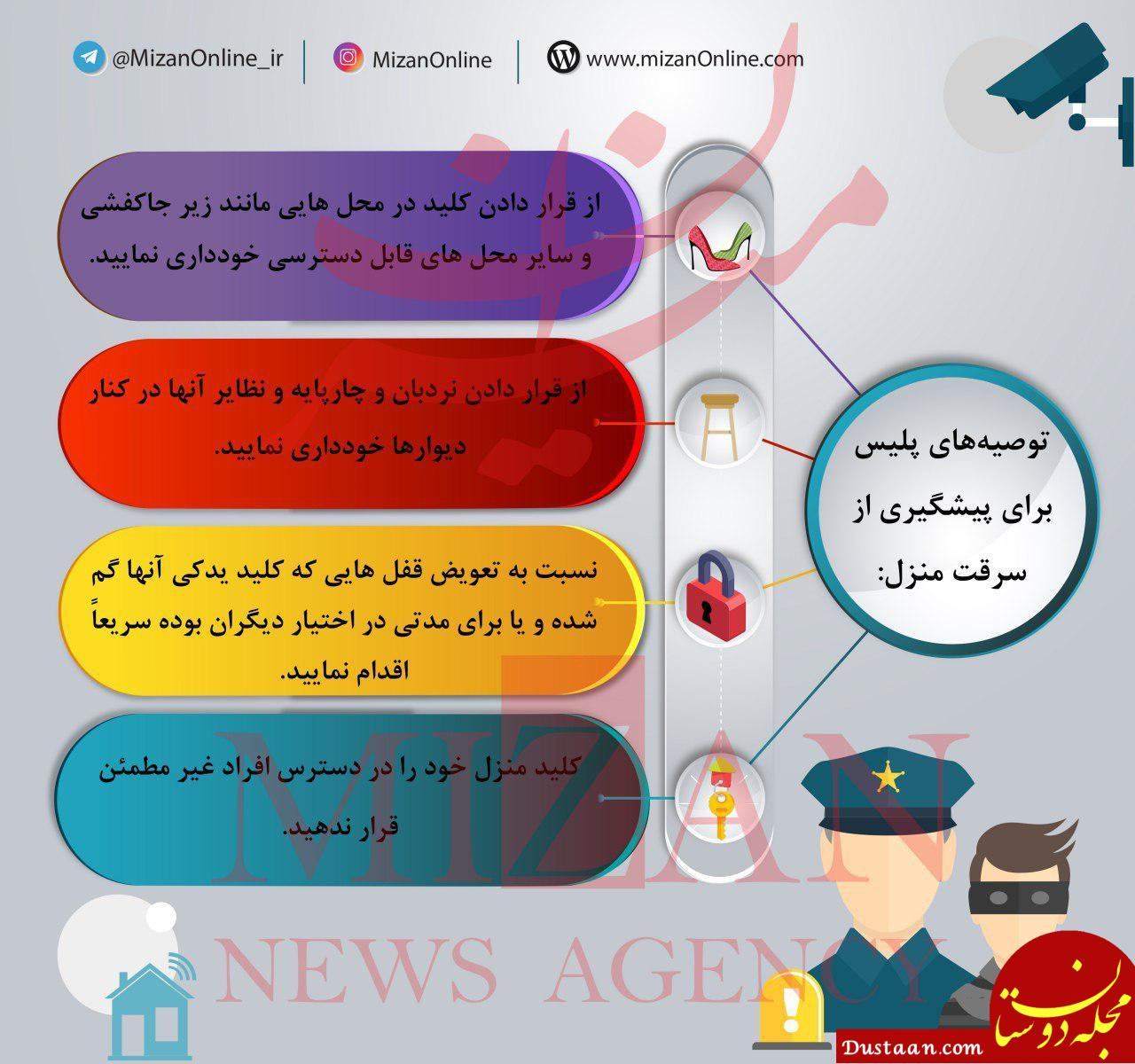 www.dustaan.com توصیه های پلیس برای پیشگیری از سرقت خانه ها در نوروز