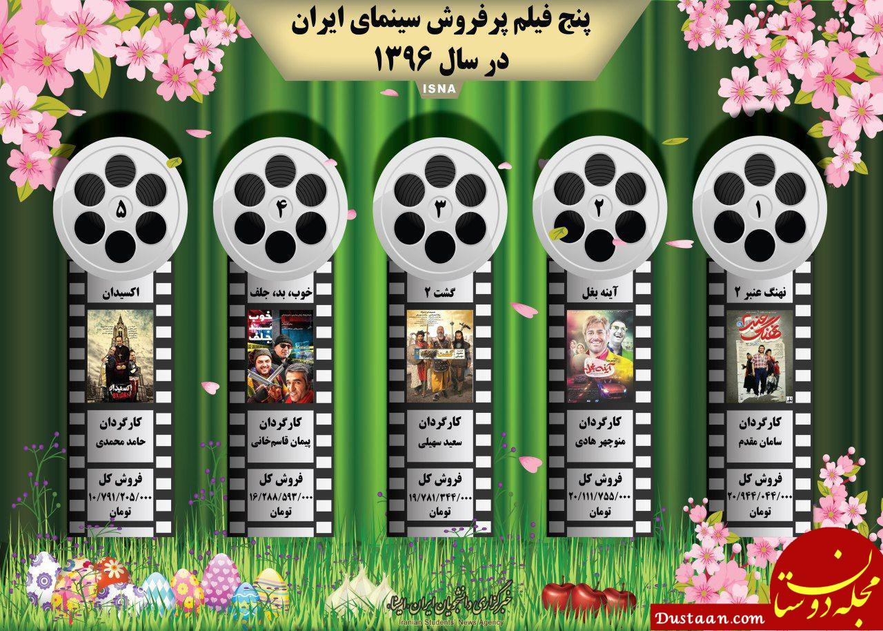www.dustaan.com پنج فیلم پرفروش سینمای ایران در سال ۱۳۹۶ +اینفوگرافیک