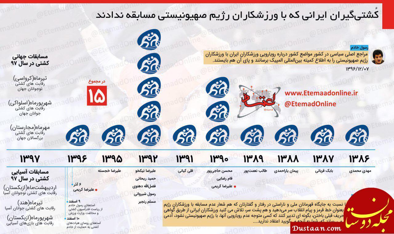 کشتی گیران ایرانی که با ورزشکاران رژیم صهیونیستی مسابقه ندادند