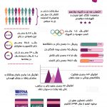 تغییر جایگاه زنان در دولت روحانی +اینفوگرافیک