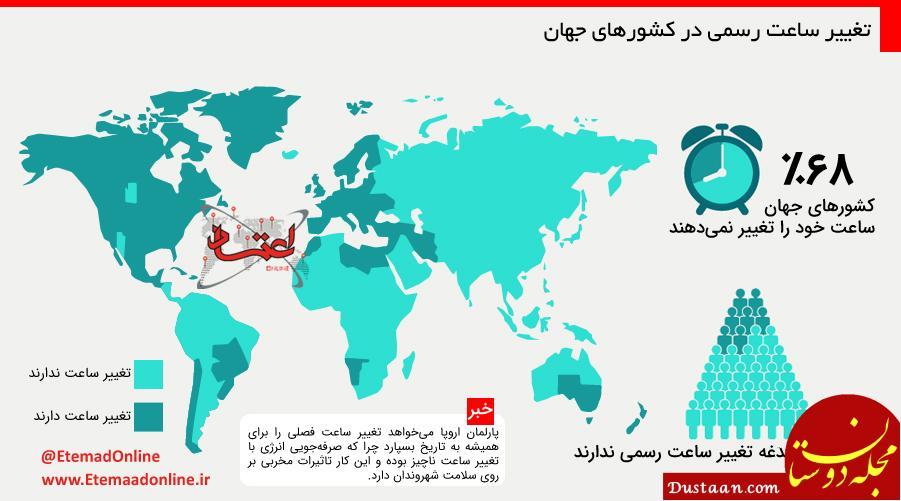 www.dustaan.com تغییر ساعت رسمی در کشورهای جهان +اینفوگرافیک