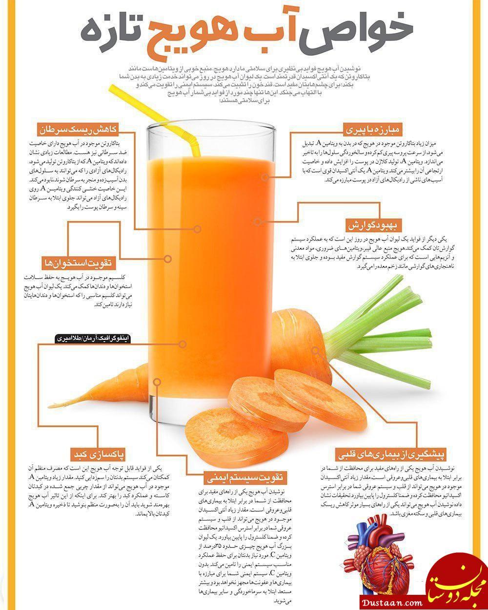www.dustaan.com خواص و فواید دارویی آب هویج تازه