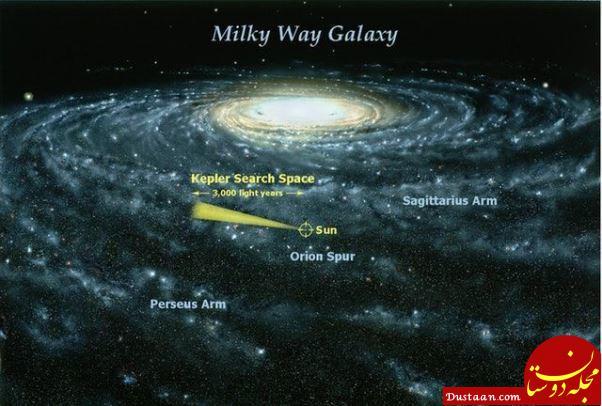 www.dustaan.com کهکشان راه شیری با همسایه خود برخورد می کند