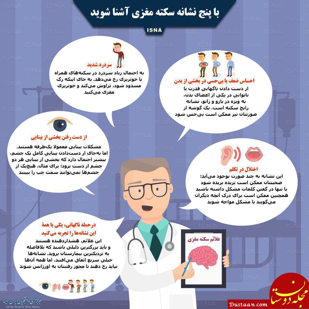 www.dustaan.com با پنج نشانه سکته مغزی آشنا شوید
