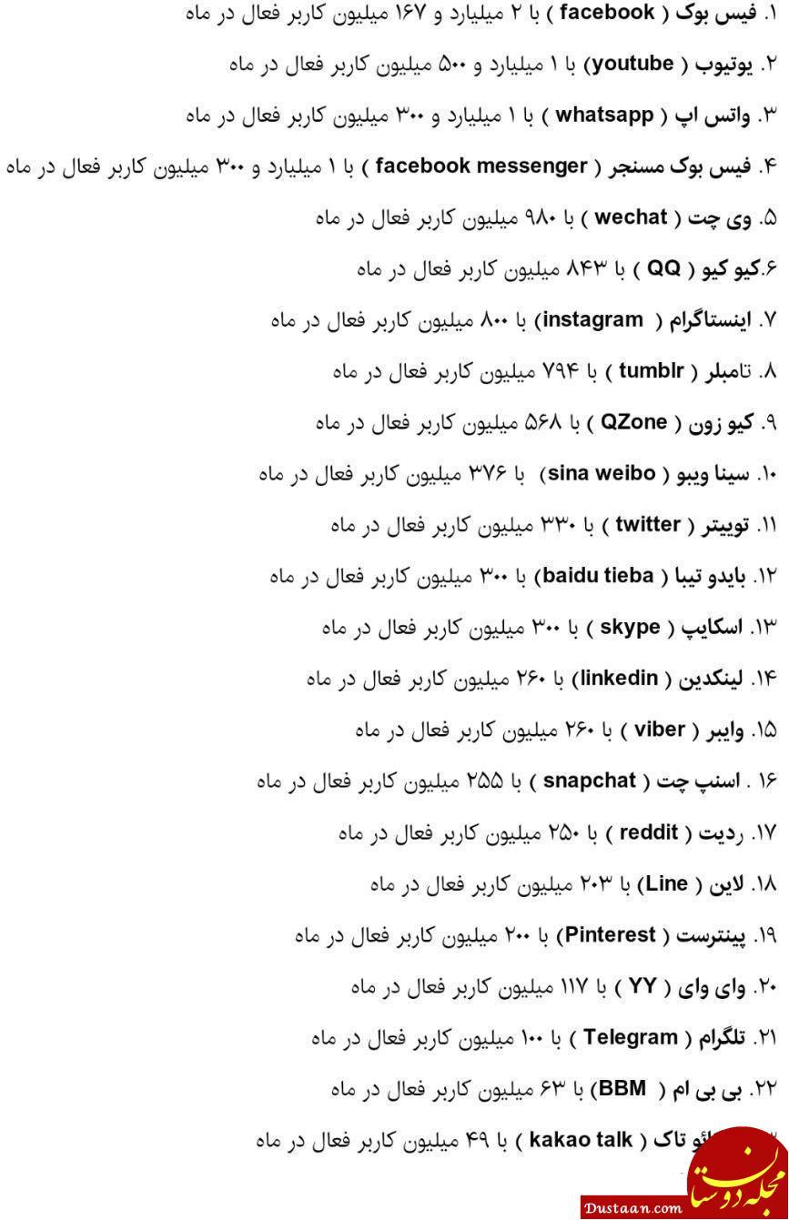www.dustaan.com پرطرفدارترین شبکه های اجتماعی و پیام رسان های جهان کدامند؟