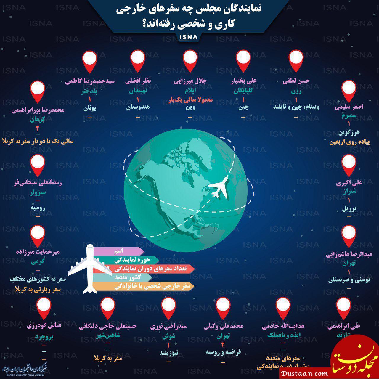 www.dustaan.com نمایندگان مجلس چه سفرهای خارجی کاری و شخصی رفته اند؟