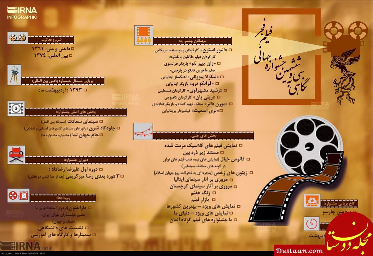 www.dustaan.com سی و ششمین جشنواره جهانی فیلم فجر در یک نگاه +اینفوگرافیک