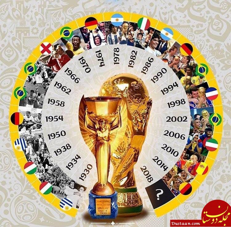 www.dustaan.com قهرمانان جام جهانى فوتبال از ابتدا تاکنون