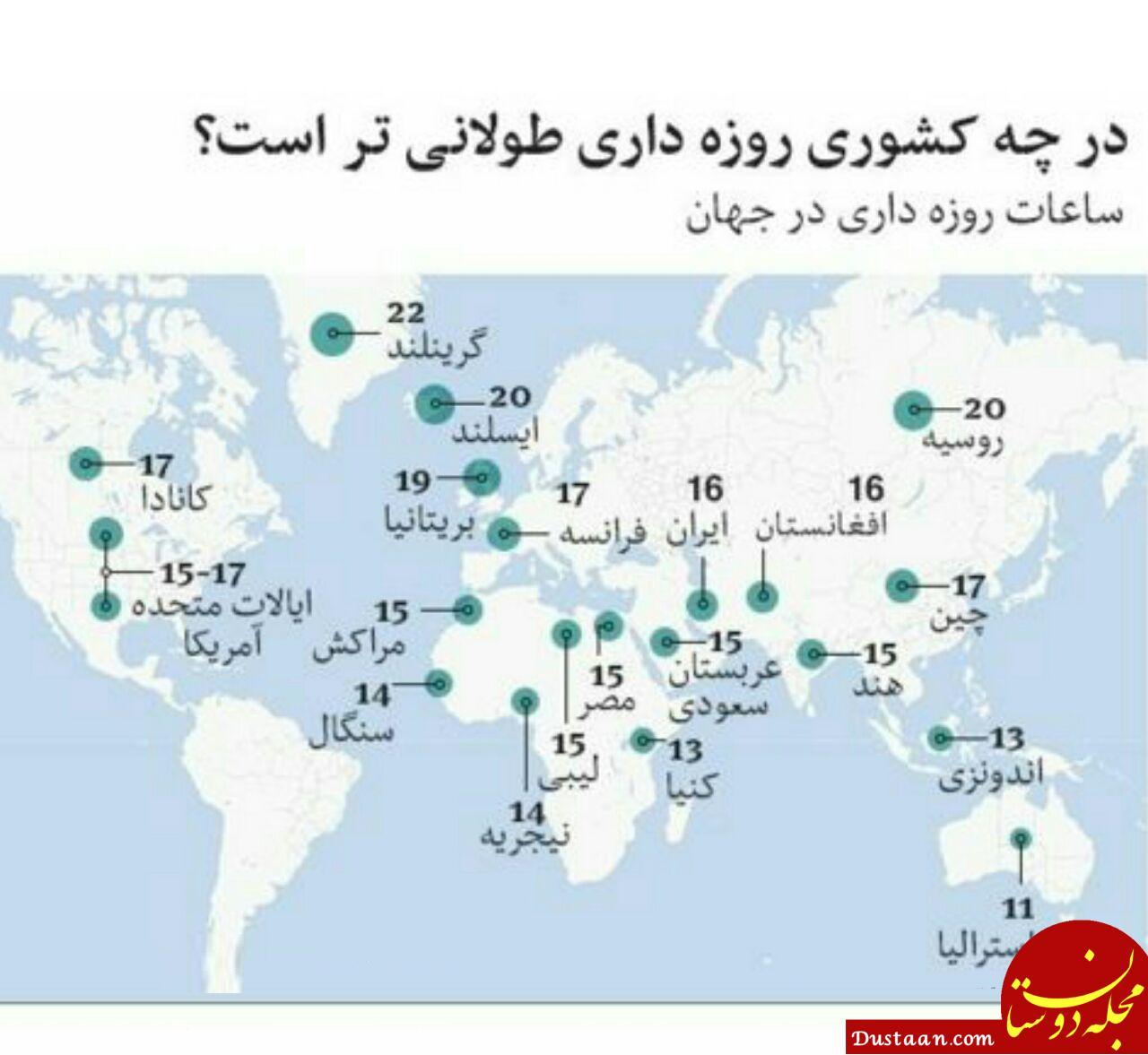 www.dustaan.com در چه کشوری روزه داری طولانی تر است؟