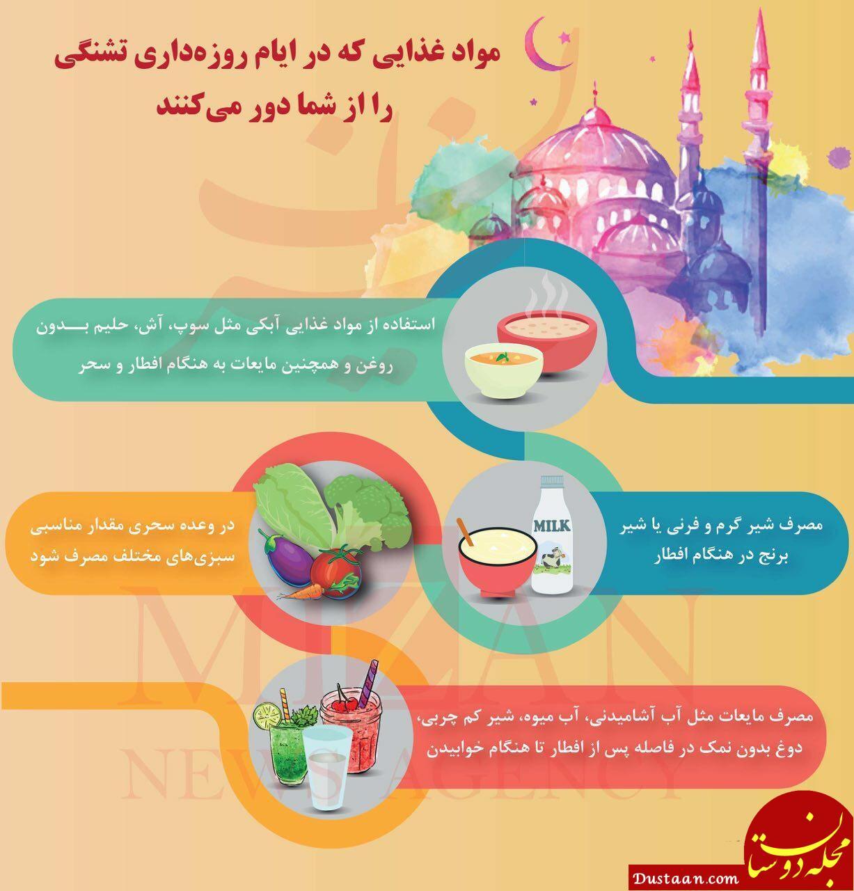 www.dustaan.com مواد غذایی که در ماه رمضان تشنگی را از شما دور می کنند