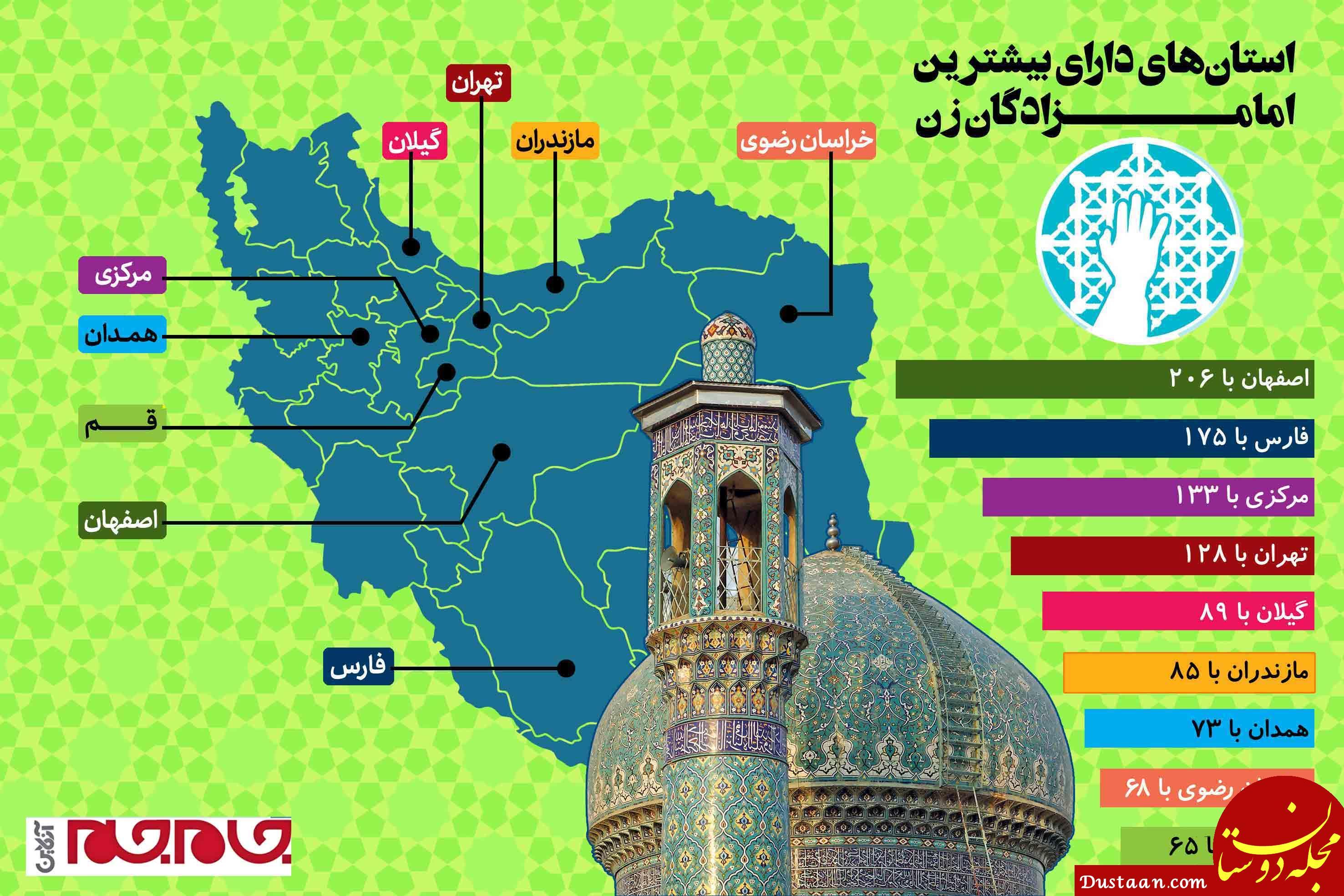 www.dustaan.com ایران چند امامزاده زن دارد؟