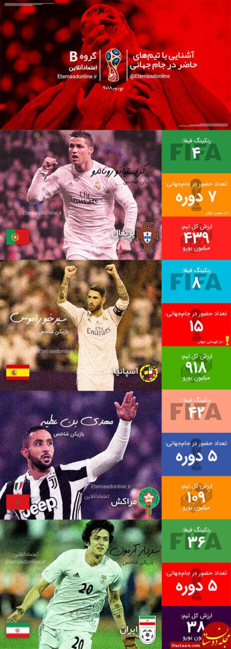www.dustaan.com آشنایی با گروه B جام جهانی 2018 روسیه