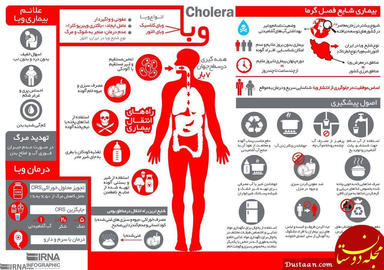 www.dustaan.com همه چیز درباره بیماری خطرناکی که در تابستان شایع می شود