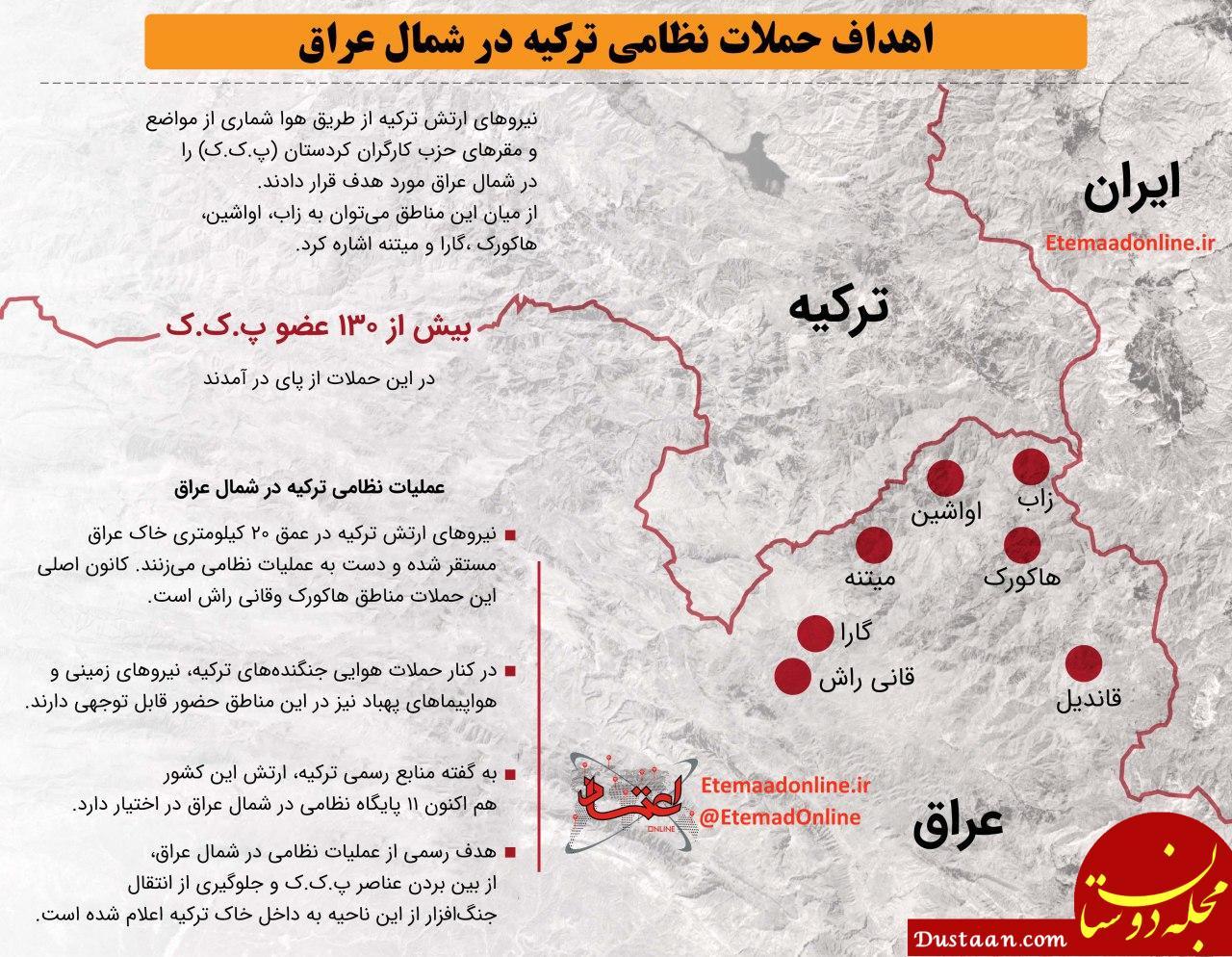 www.dustaan.com اهداف حملات نظامی ترکیه در شمال عراق