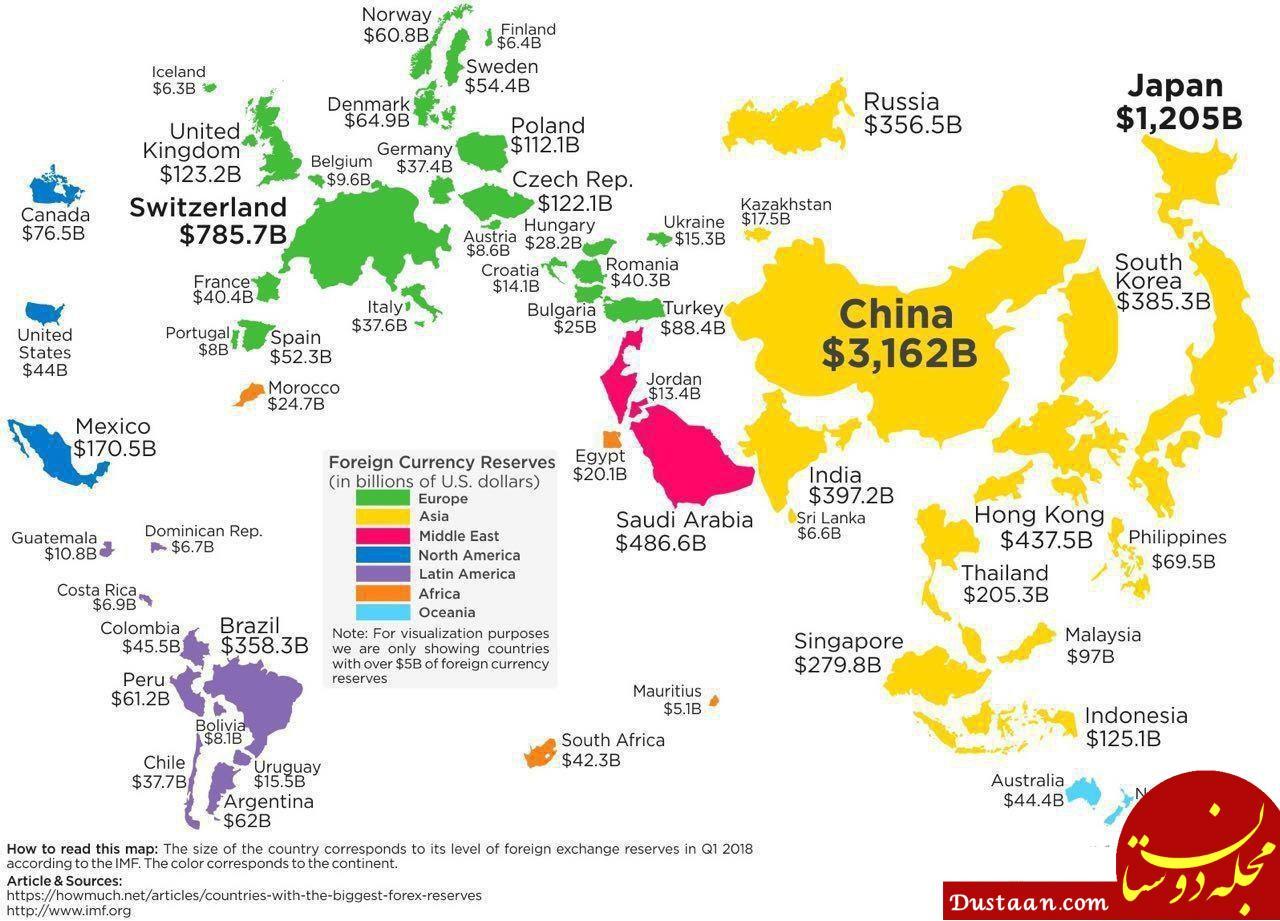 www.dustaan.com کدام کشورها بیشترین ذخایر ارزی را دارند؟