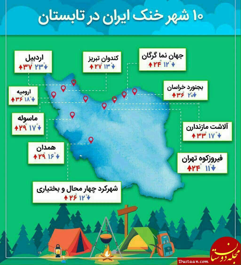 www.dustaan.com ١٠ شهر خنک ایران در تابستان